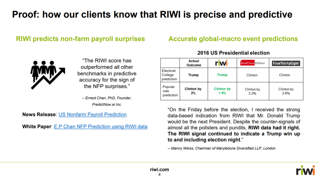 Proof: how clients know that RIWI is precise and predictive