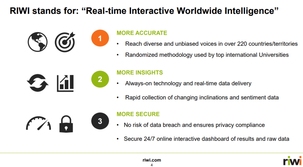 RIWI stands for Real-time Interactive Worldwide Intelligence